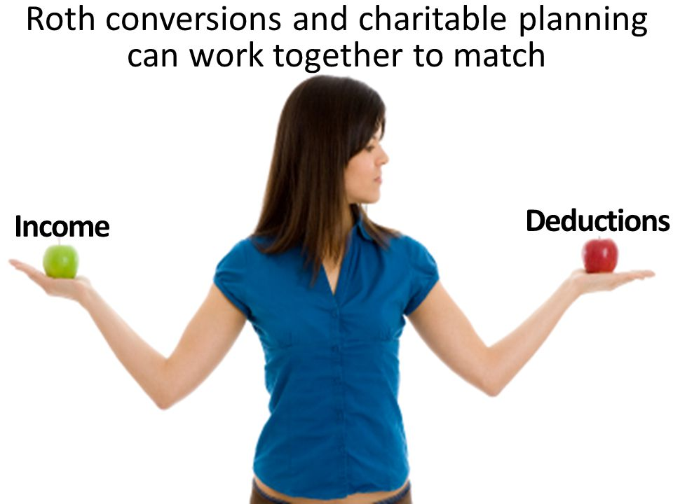 Roth conversions and charitable planning can work together to match Income Deductions