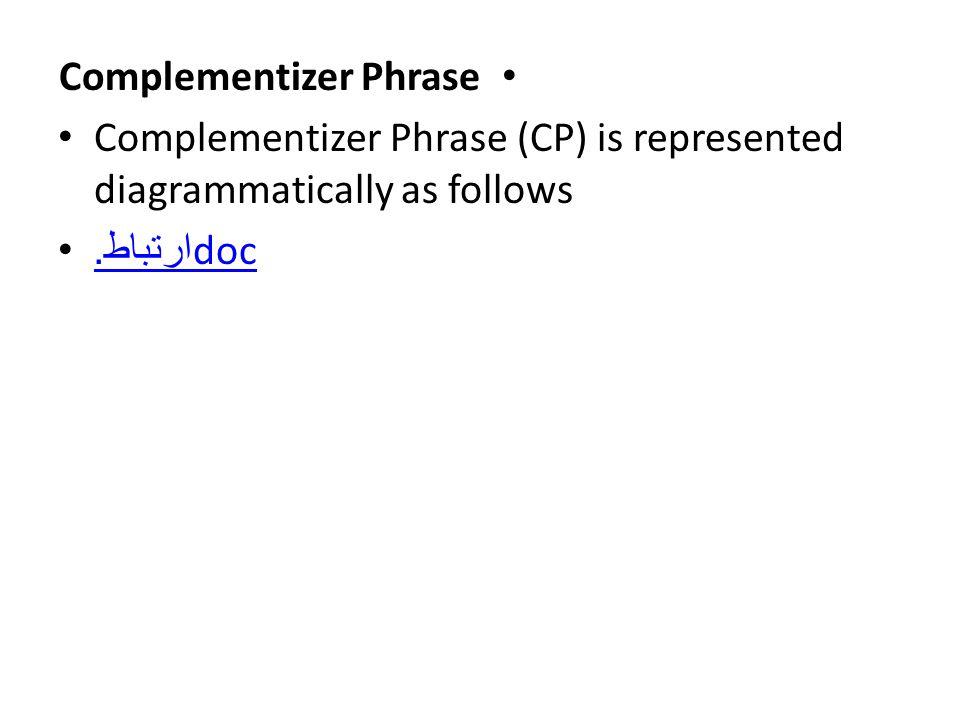 Complementizer Phrase Complementizer Phrase (CP) is represented diagrammatically as follows ارتباط.docارتباط.doc