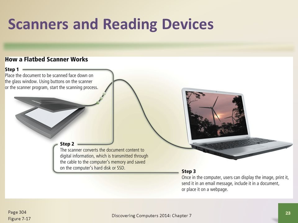Scanners and Reading Devices Discovering Computers 2014: Chapter 7 23 Page 304 Figure 7-17