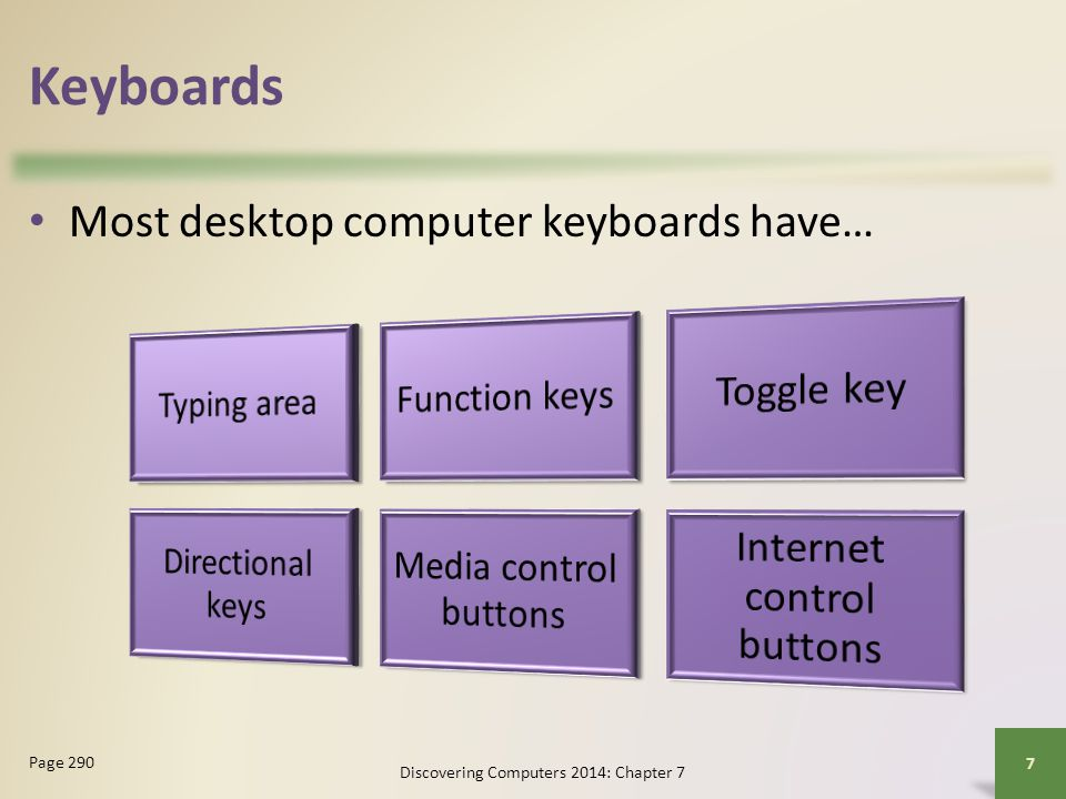 Keyboards There are various types of keyboards in addition to standard keyboards found on desktops Discovering Computers 2014: Chapter 7 8 Page 291 Figure 7-3