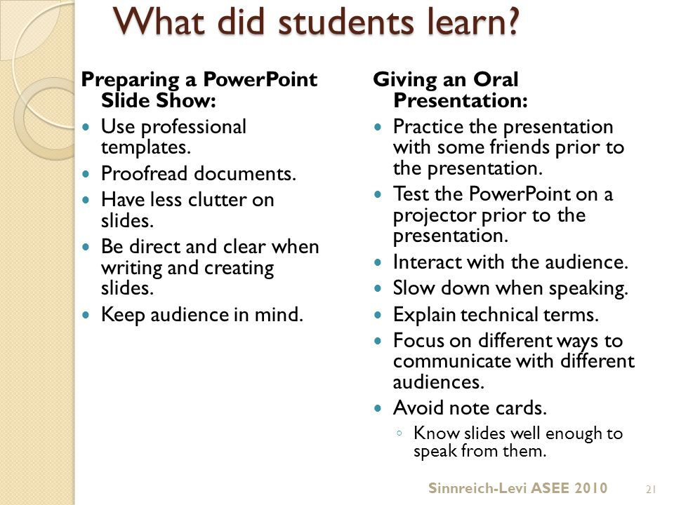 What did students learn. Preparing a PowerPoint Slide Show: Use professional templates.
