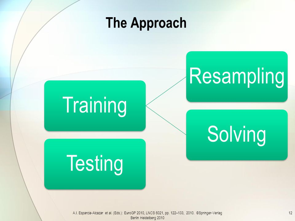 The Approach TrainingResamplingSolvingTesting A.I.