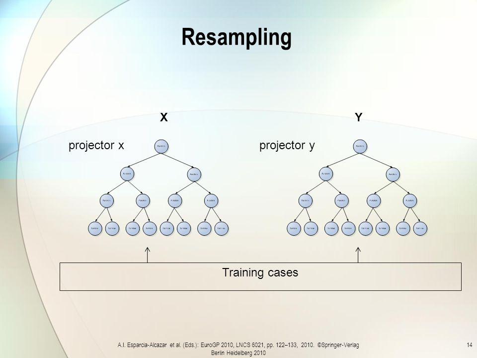 Resampling A.I.Esparcia-Alcazar et al. (Eds.): EuroGP 2010, LNCS 6021, pp.
