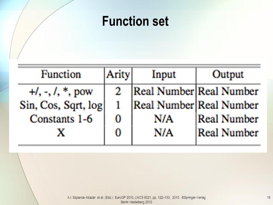 Function set A.I.Esparcia-Alcazar et al. (Eds.): EuroGP 2010, LNCS 6021, pp.