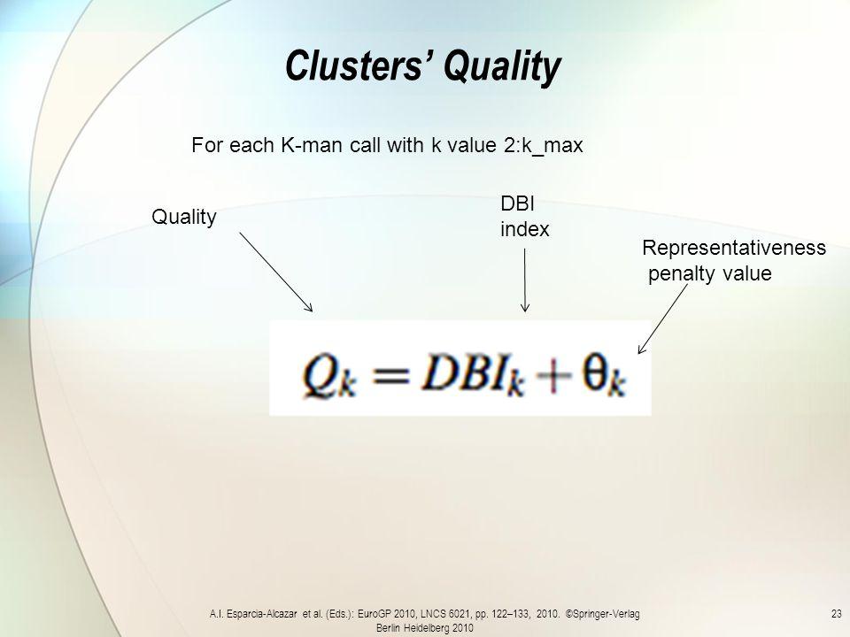 Clusters' Quality A.I.Esparcia-Alcazar et al. (Eds.): EuroGP 2010, LNCS 6021, pp.