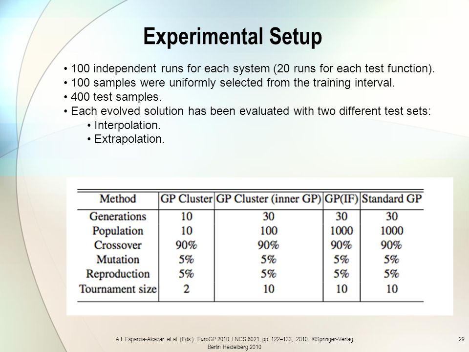 Experimental Setup A.I.Esparcia-Alcazar et al. (Eds.): EuroGP 2010, LNCS 6021, pp.