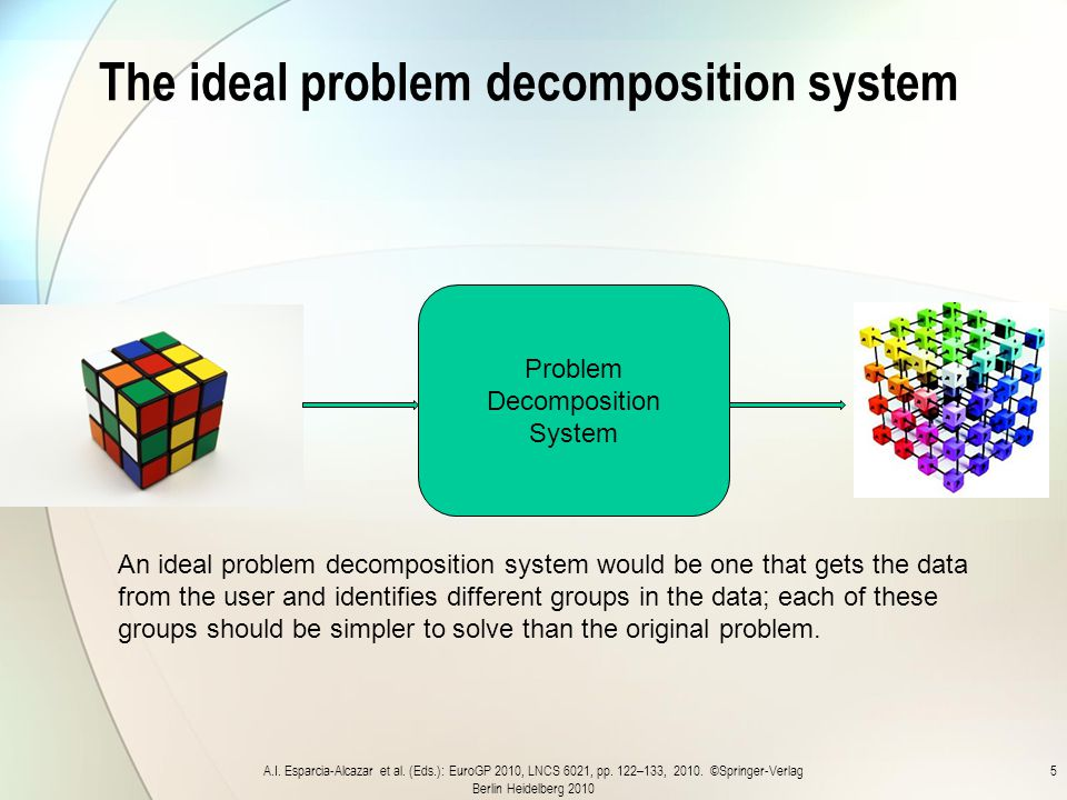 The ideal problem decomposition system A.I. Esparcia-Alcazar et al.
