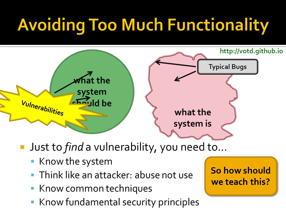 http://votd.github.io  Just to find a vulnerability, you need to…  Know the system  Think like an attacker: abuse not use  Know common techniques  Know fundamental security principles what the system should be what the system is Typical Bugs Vulnerabilities So how should we teach this