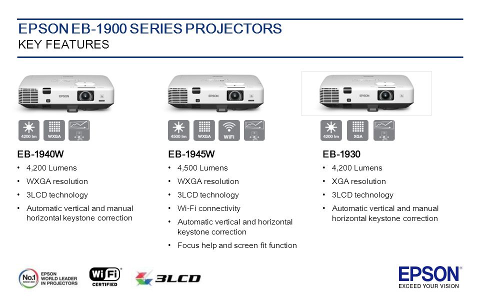 EPSON EB-1900 SERIES PROJECTORS KEY FEATURES EB-1930 4,200 Lumens XGA resolution 3LCD technology Automatic vertical and manual horizontal keystone correction EB-1940W 4,200 Lumens WXGA resolution 3LCD technology Automatic vertical and manual horizontal keystone correction EB-1945W 4,500 Lumens WXGA resolution 3LCD technology Wi-Fi connectivity Automatic vertical and horizontal keystone correction Focus help and screen fit function