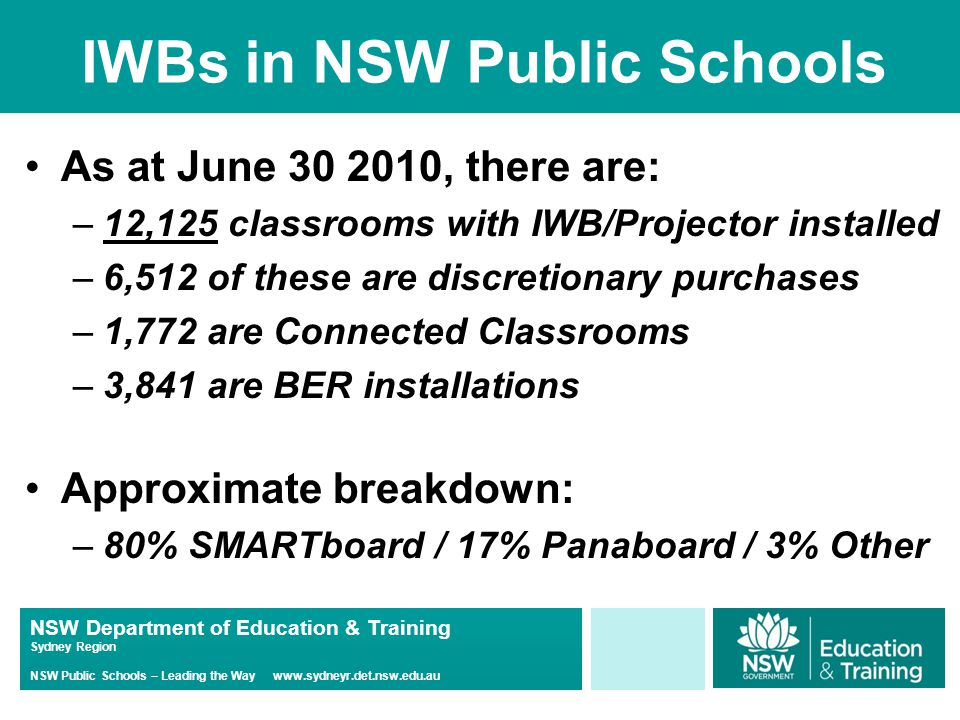 NSW Department of Education & Training Sydney Region NSW Public Schools – Leading the Way www.sydneyr.det.nsw.edu.au IWBs in NSW Public Schools As at June 30 2010, there are: –12,125 classrooms with IWB/Projector installed –6,512 of these are discretionary purchases –1,772 are Connected Classrooms –3,841 are BER installations Approximate breakdown: –80% SMARTboard / 17% Panaboard / 3% Other