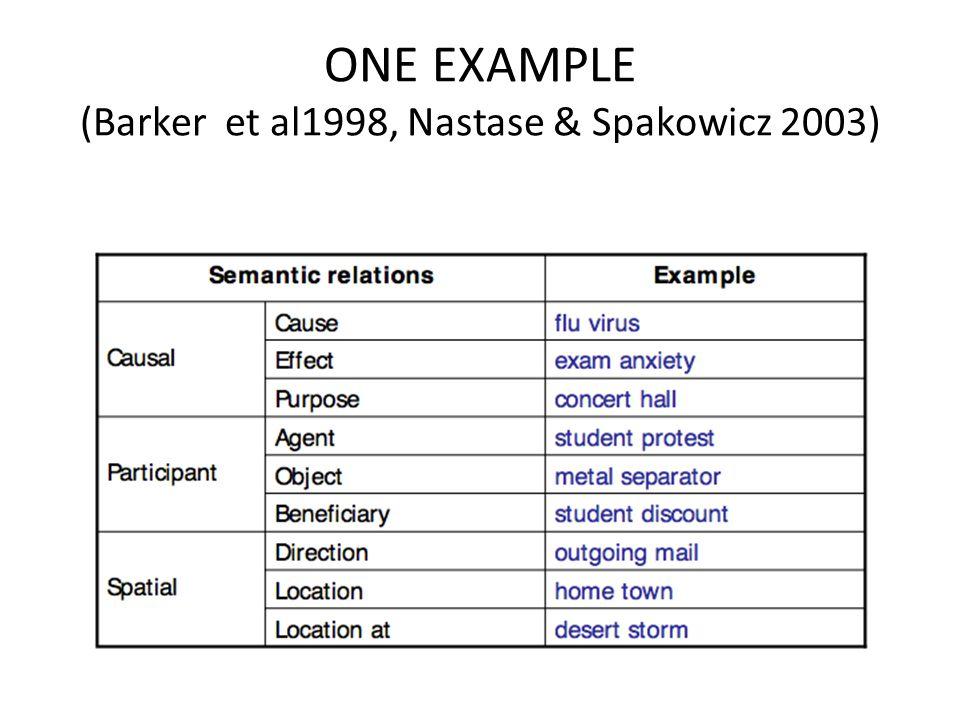 ONE EXAMPLE (Barker et al1998, Nastase & Spakowicz 2003)