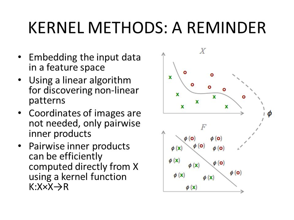 KERNEL METHODS: A REMINDER Embedding the input data in a feature space Using a linear algorithm for discovering non-linear patterns Coordinates of images are not needed, only pairwise inner products Pairwise inner products can be efficiently computed directly from X using a kernel function K:X×X→R