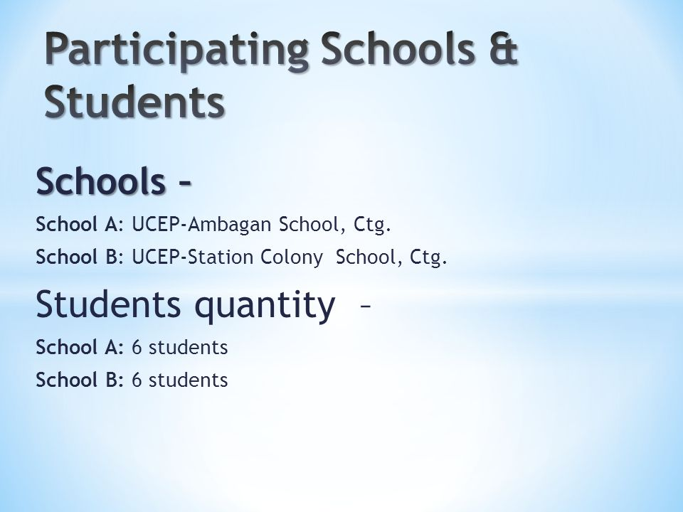 Schools – School A: UCEP-Ambagan School, Ctg. School B: UCEP-Station Colony School, Ctg.
