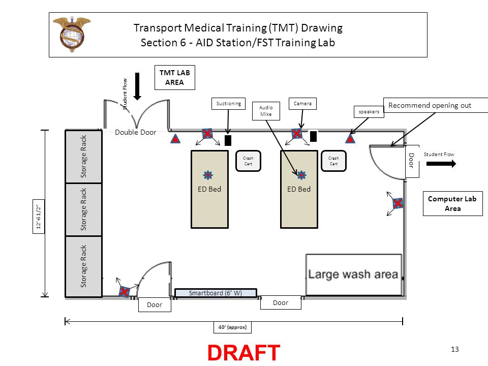 Transport Medical Training (TMT) Drawing Section 6 - AID Station/FST Training Lab Double Door Door Recommend opening out 12'-6 1/2 40' (approx) ED Bed Camera Audio Mike Smartboard (6' W) Crash Cart Student Flow TMT LAB AREA Computer Lab Area Suctioning speakers Storage Rack 13 DRAFT