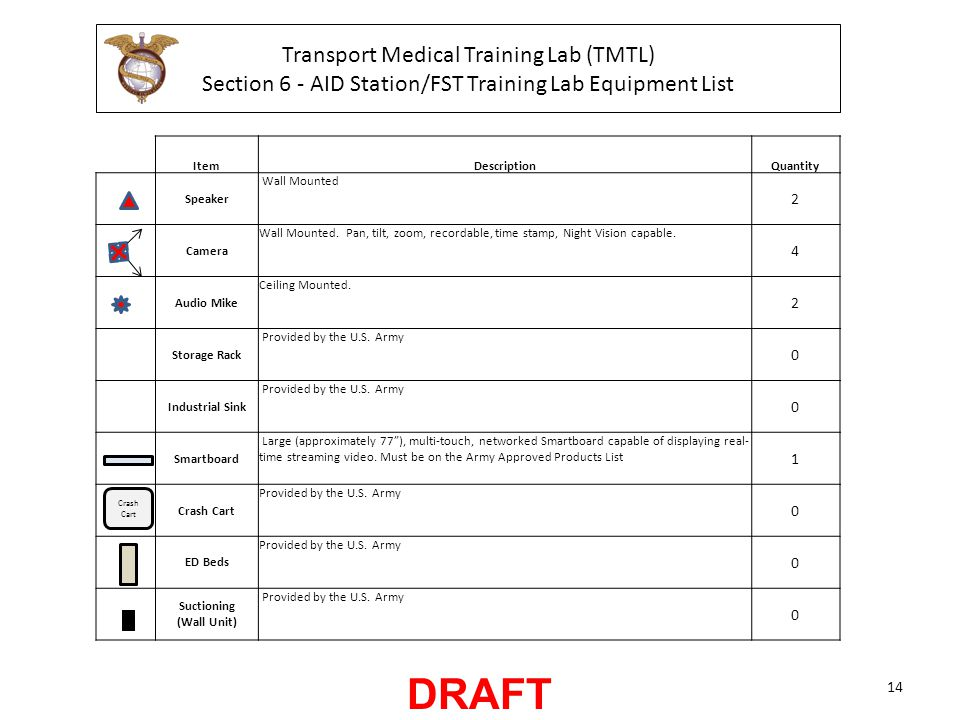 Transport Medical Training Lab (TMTL) Section 6 - AID Station/FST Training Lab Equipment List ItemDescriptionQuantity Speaker Wall Mounted 2 Camera Wall Mounted.