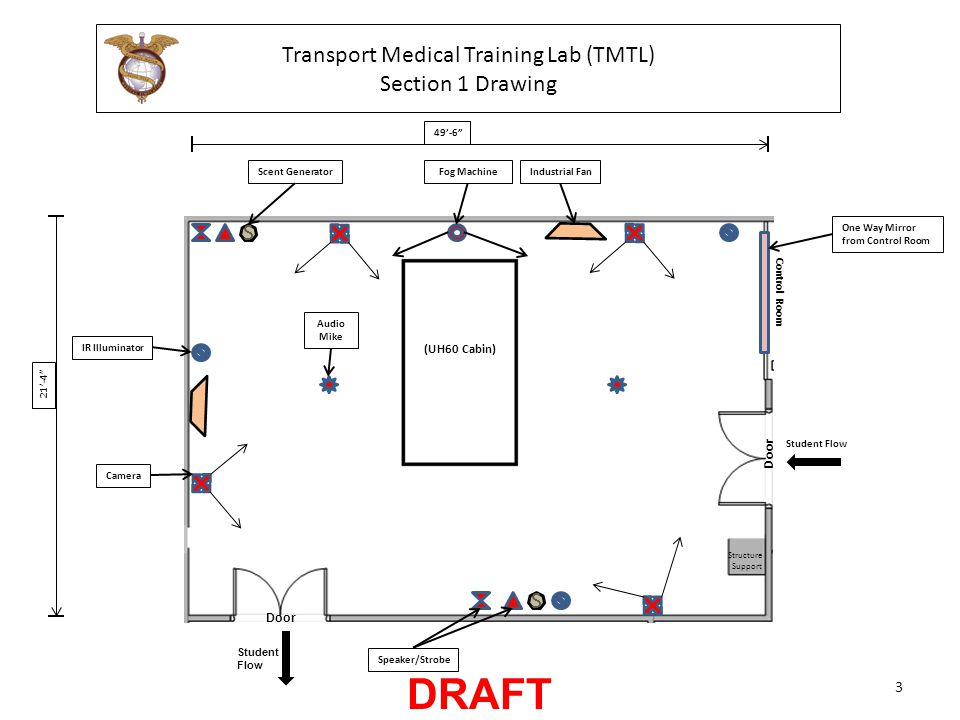 Transport Medical Training Lab (TMTL) Section 1 Drawing (UH60 Cabin) Structure Support Door One Way Mirror from Control Room Control Room Speaker/Stro