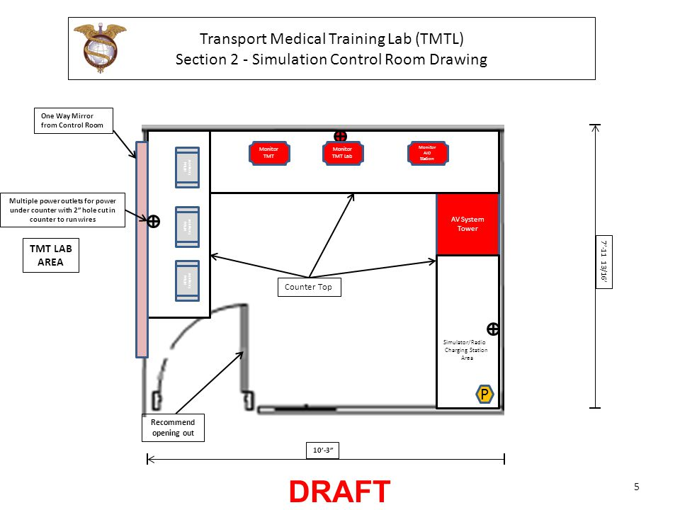 Transport Medical Training Lab (TMTL) Section 2 - Simulation Control Room Drawing One Way Mirror from Control Room TMT LAB AREA AV System Tower C Multiple power outlets for power under counter with 2 hole cut in counter to run wires P Simulator/Radio Charging Station Area Counter Top HFTLM Computer Monitor TMT Lab Monitor AID Station Monitor TMT HFTLM Computer Recommend opening out 10'-3 7'-11 13/16' 5 DRAFT