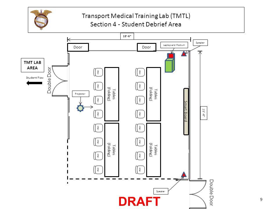 Transport Medical Training Lab (TMTL) Section 4 - Student Debrief Area Double Door Door Double Door 18'-6 21'-4 Smart Board Laptop and Podium Speaker chair Tables (Folding) chair Tables (Folding) chair Tables (Folding) chair Tables (Folding) chair Projector Student Flow TMT LAB AREA 9 DRAFT