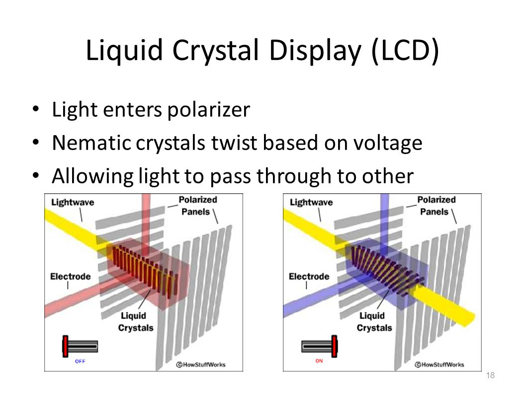 Liquid Crystal Display (LCD)‏ Light enters polarizer Nematic crystals twist based on voltage Allowing light to pass through to other polarizer 18