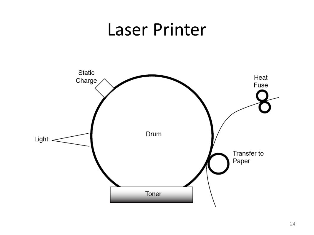 Laser Printer 24