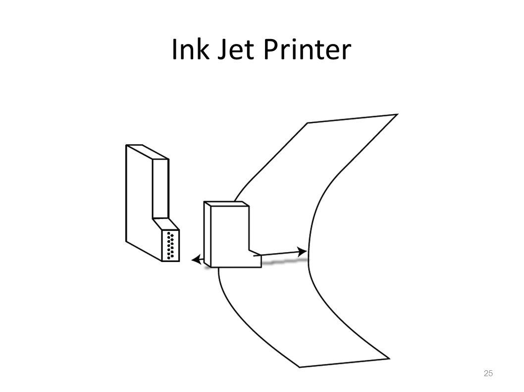 Ink Jet Printer 25