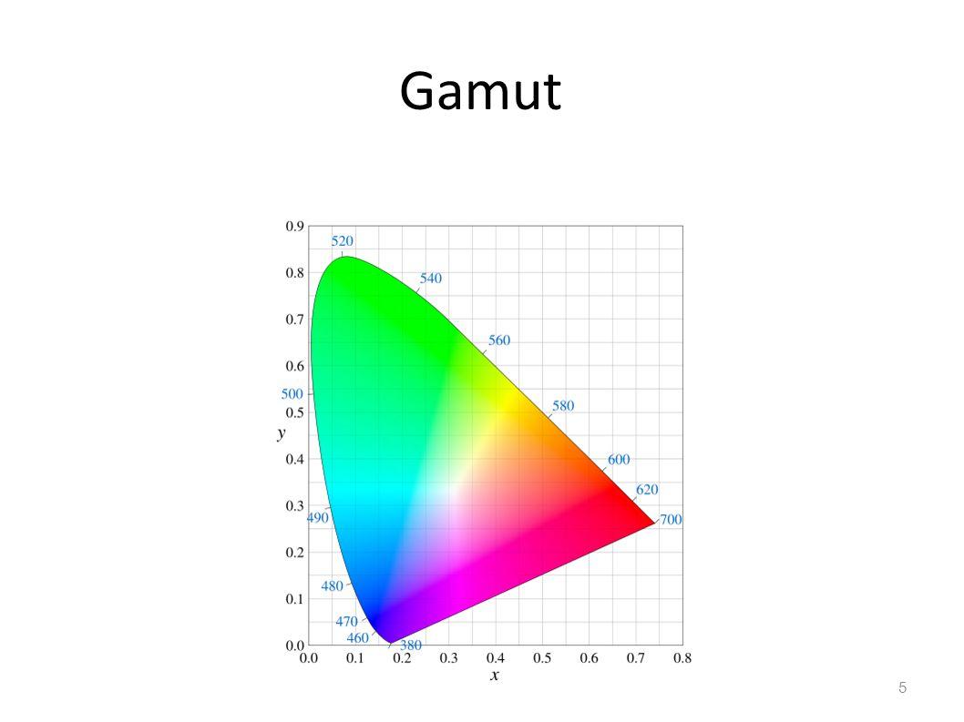 Gamut 5