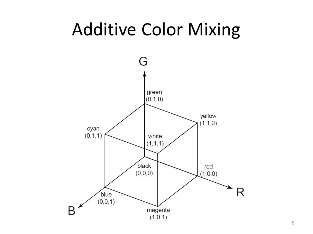 Additive Color Mixing 6