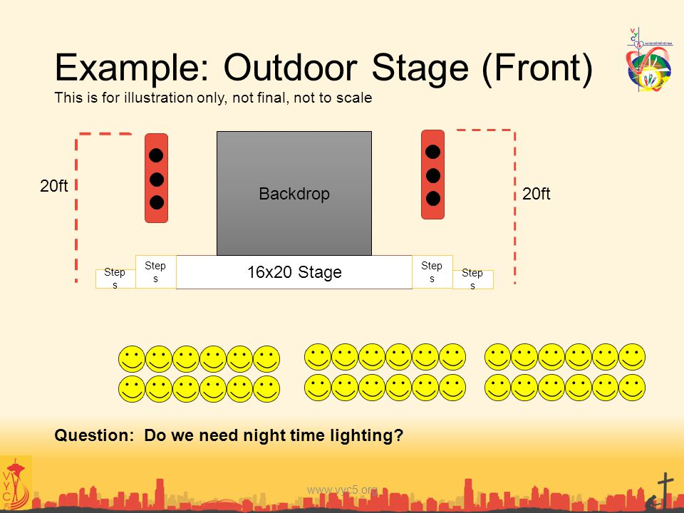 Example: Outdoor Stage (Front) This is for illustration only, not final, not to scale www.vyc5.org 16x20 Stage Question: Do we need night time lightin