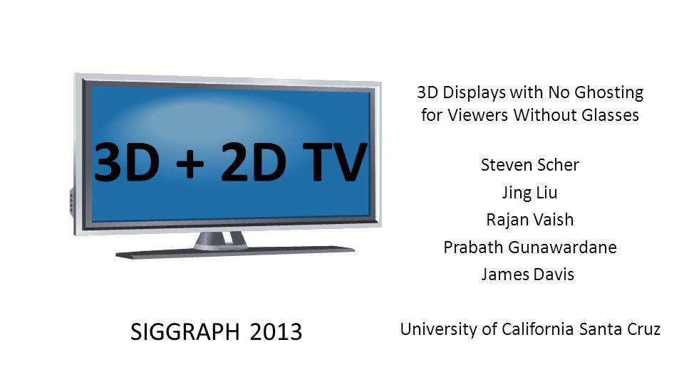 3D+2DTV L L As Seen Without Stereo Glasses L L L R R R L L L R R R Same for Both Eyes Time 2D 3D 3D+2D L + R+(1-R)