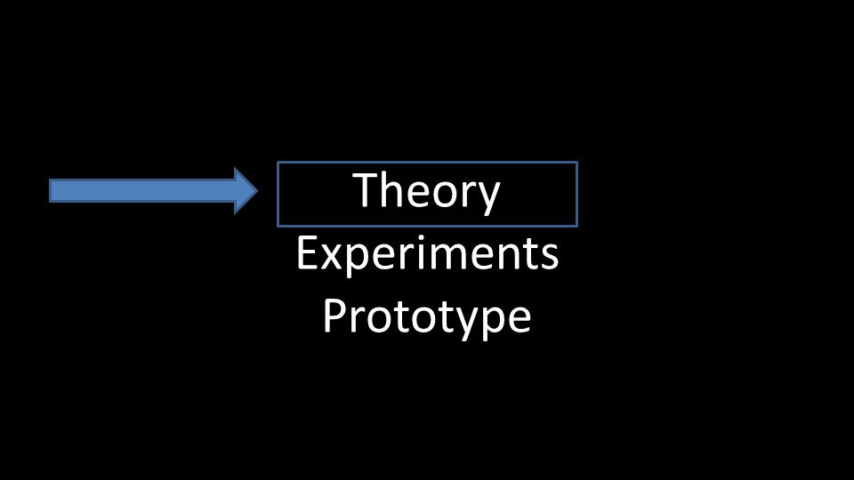Theory Experiments Prototype