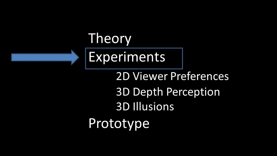 Theory Experiments 2D Viewer Preferences 3D Depth Perception 3D Illusions Prototype