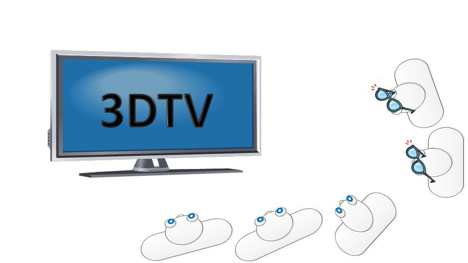 3D + 2D TV Prototype