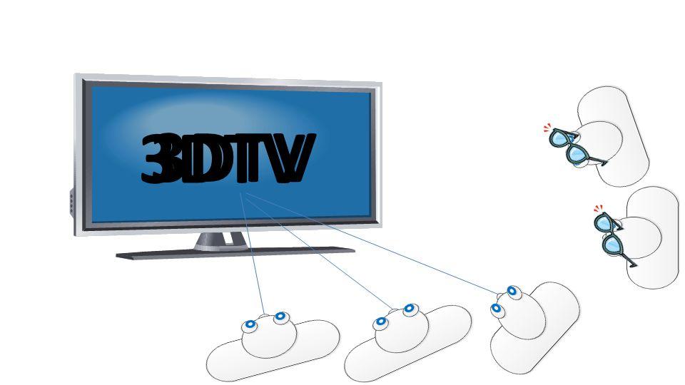 3D+2DTV As Seen Without Stereo Glasses L L L R R R Time 3D+2D L L L R R R Dimmer Variable-Length L L L L L R L L L + α R [R+(1-R)]