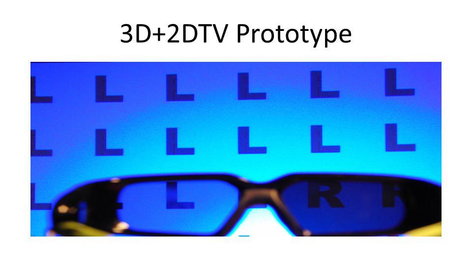 Prototype Polarizing Filter 3D Glasses (With Polarizing Filter) LR R L R R