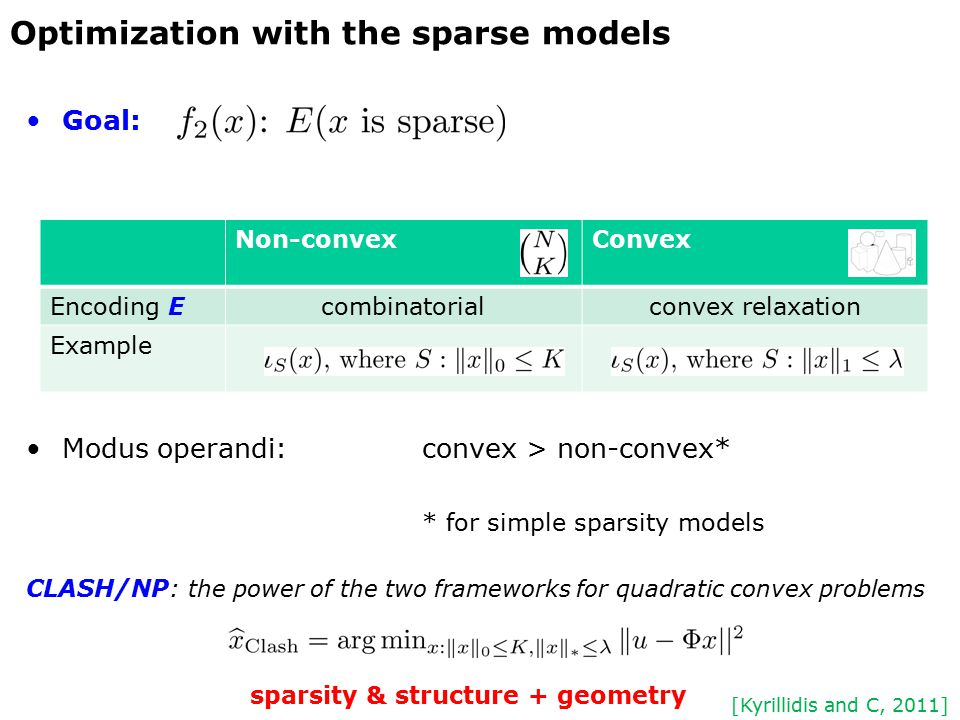 Goal: Modus operandi:convex > non-convex* * for simple sparsity models CLASH/NP: the power of the two frameworks for quadratic convex problems Optimization with the sparse models [Kyrillidis and C, 2011] Non-convexConvex Encoding Ecombinatorialconvex relaxation Example sparsity & structure + geometry