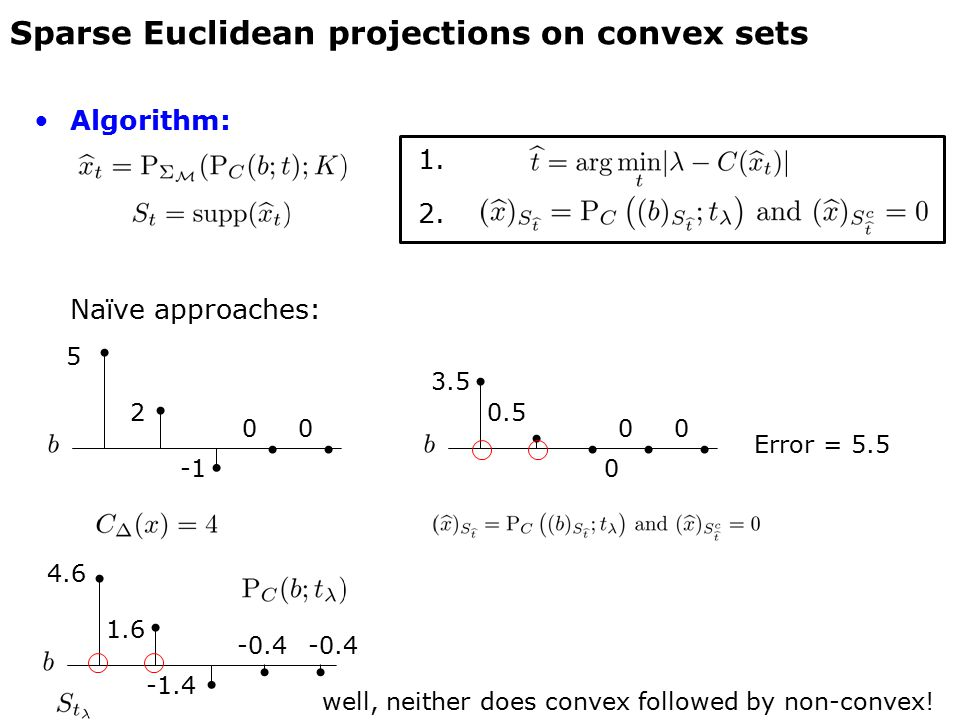 Algorithm: 1. 2. Naïve approaches: Sparse Euclidean projections on convex sets 5 2 3.5 0.5 0 Error = 5.5 well, neither does convex followed by non-con