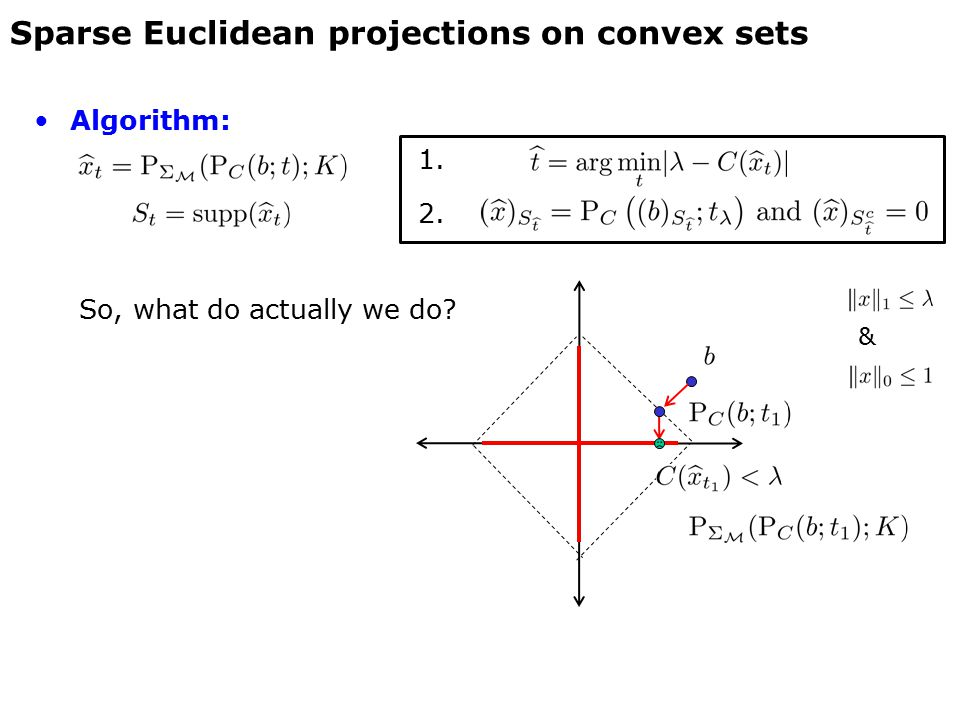 Algorithm: 1. 2. So, what do actually we do Sparse Euclidean projections on convex sets &