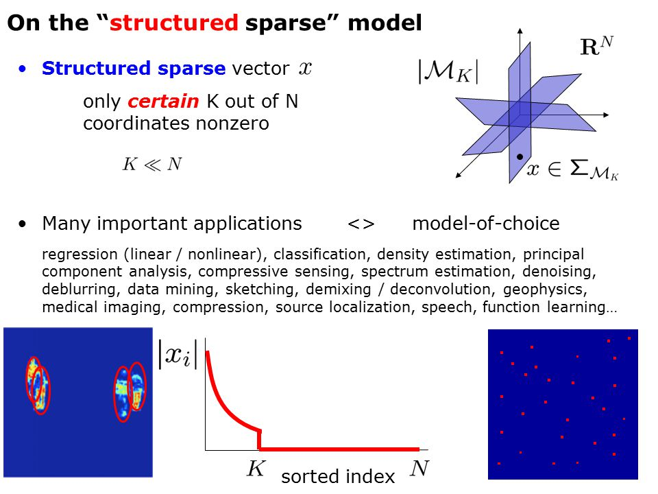 """On the """"structured sparse"""" model Structured sparse vector only certain K out of N coordinates nonzero Many important applications<>model-of-choice reg"""