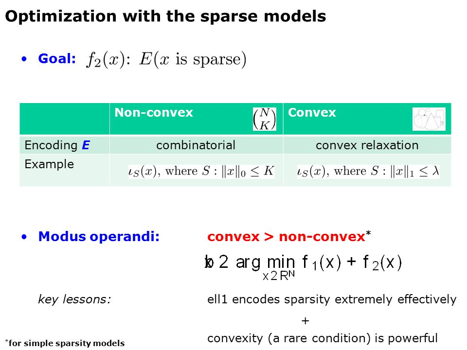 Goal: Modus operandi:convex > non-convex * key lessons:ell1 encodes sparsity extremely effectively + convexity (a rare condition) is powerful Optimization with the sparse models * for simple sparsity models Non-convexConvex Encoding Ecombinatorialconvex relaxation Example
