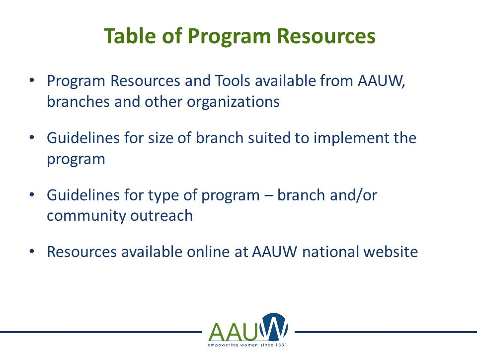 Table of Program Resources Program Resources and Tools available from AAUW, branches and other organizations Guidelines for size of branch suited to i