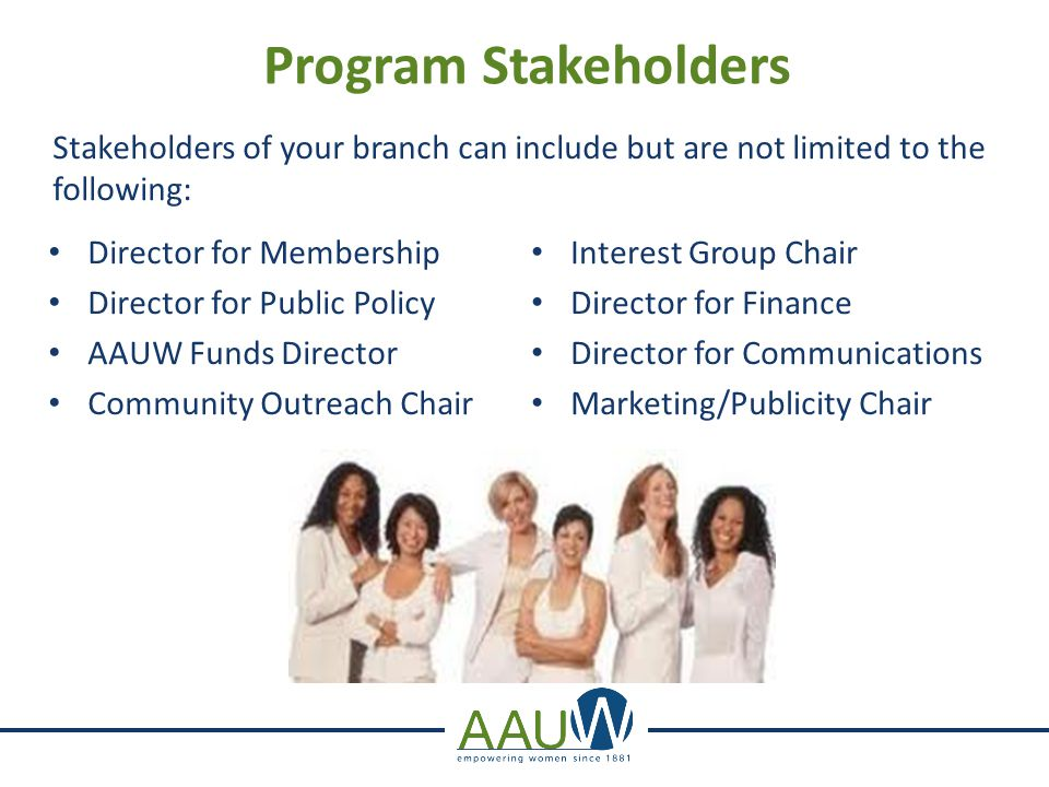 Program Stakeholders Director for Membership Director for Public Policy AAUW Funds Director Community Outreach Chair Interest Group Chair Director for
