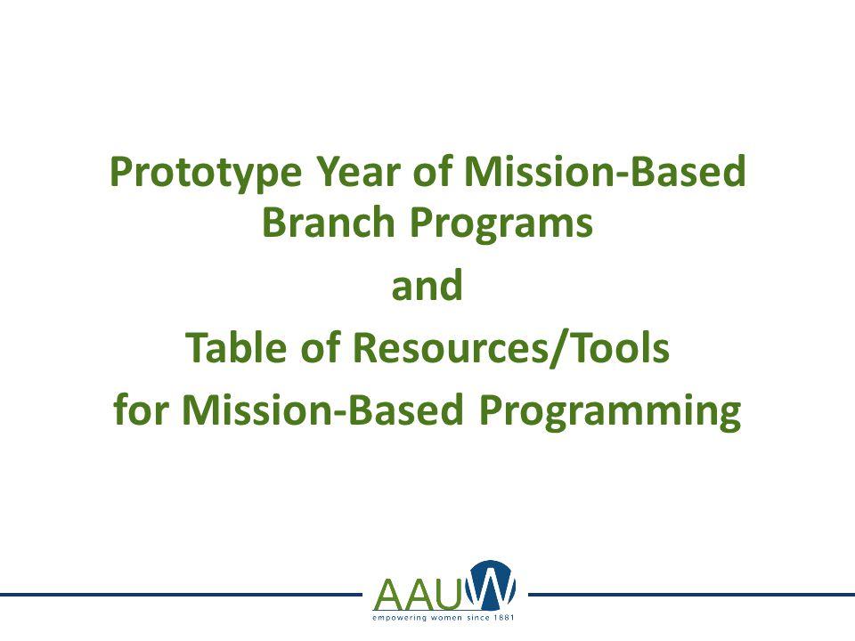 Programs in a Box