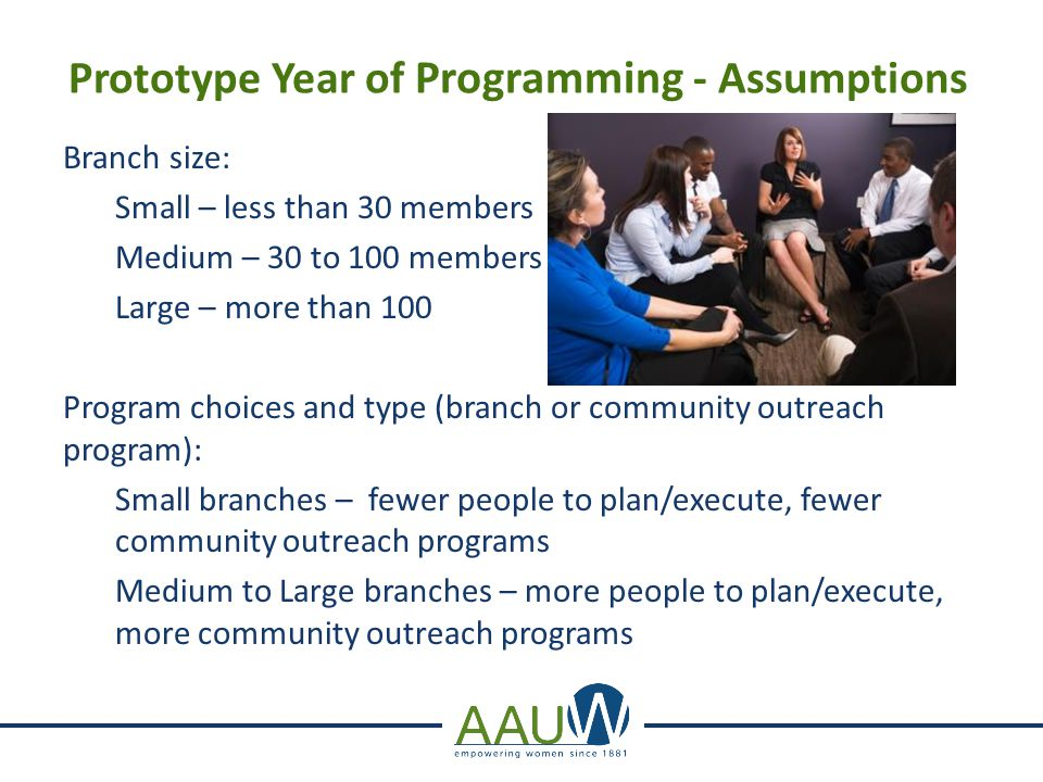 Program Types Branch Meeting 60- to 90-minute meetings designed mainly for your branch members but open to guests/the public Community Outreach Program From one-hour to full-day meeting/workshop mainly for the public, e.g.,school students, community residents, women's groups, etc.