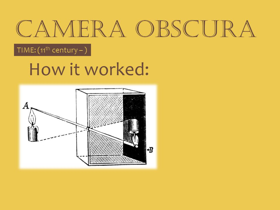 CAMERA OBSCURA How it worked: TIME: (11 th century – )
