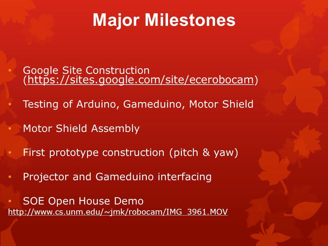 Major Milestones Google Site Construction ( https://sites.google.com/site/ecerobocam ) https://sites.google.com/site/ecerobocam Testing of Arduino, Ga