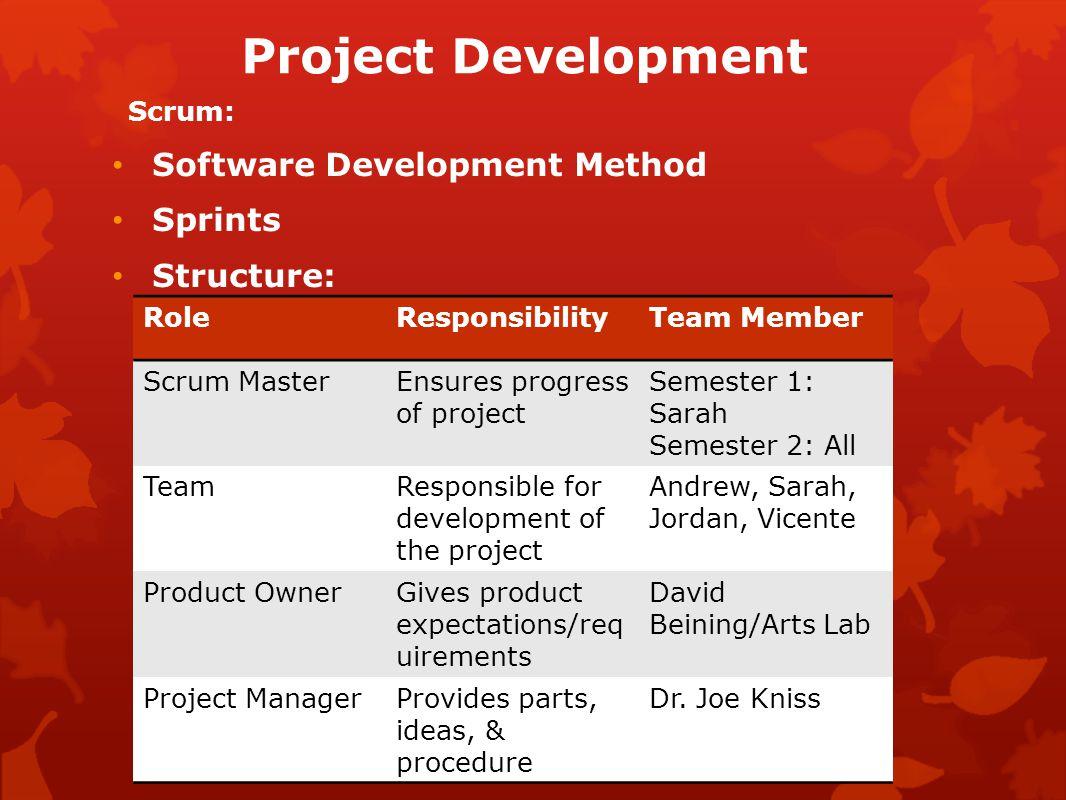 Project Development Scrum: Software Development Method Sprints Structure: RoleResponsibilityTeam Member Scrum MasterEnsures progress of project Semest