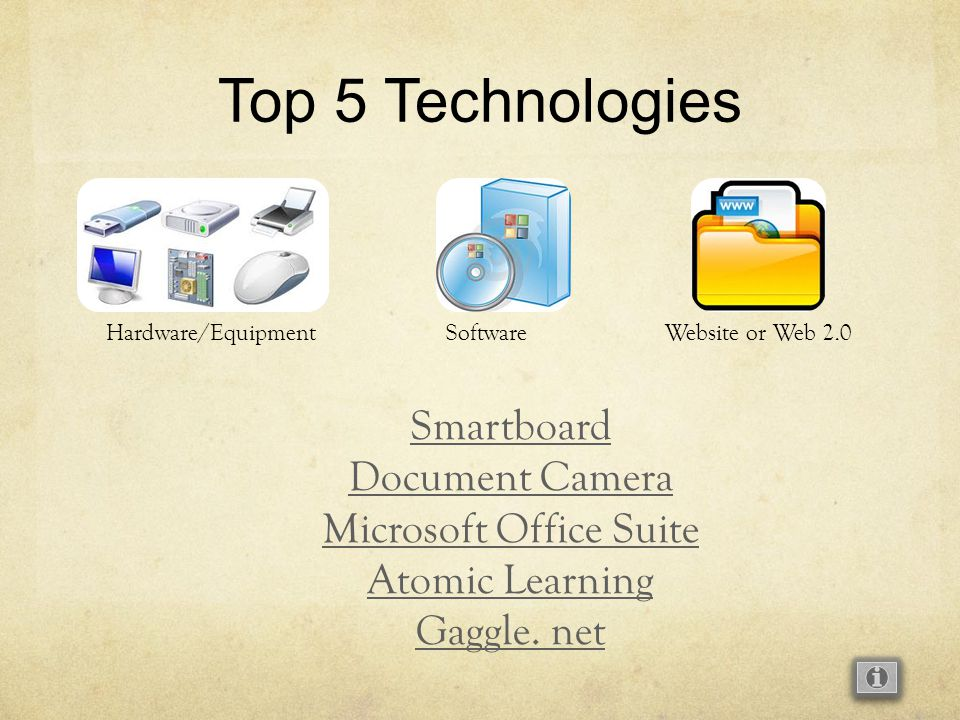 Top 5 Technologies Hardware/EquipmentSoftwareWebsite or Web 2.0 Smartboard Document Camera Microsoft Office Suite Atomic Learning Gaggle. net
