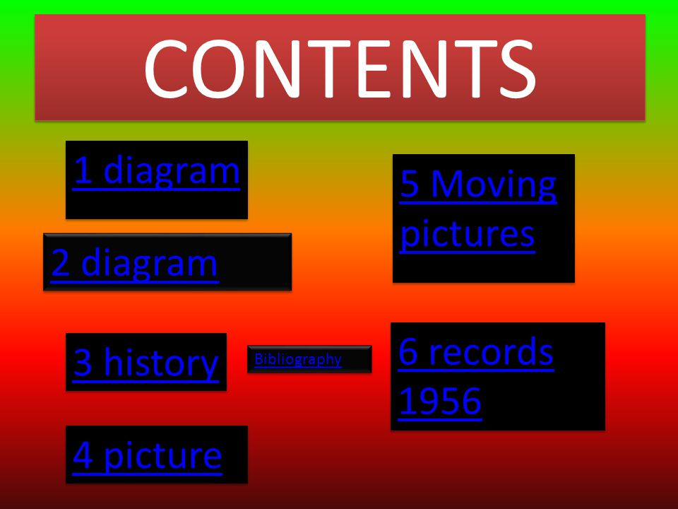 CONTENTS 1 diagram 2 diagram 3 history 5 Moving pictures 5 Moving pictures 4 picture 6 records 1956 6 records 1956 Bibliography