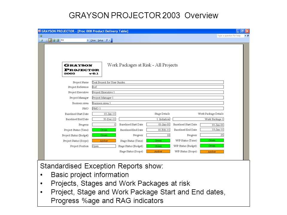 GRAYSON PROJECTOR 2003 Overview Standardised Exception Reports show: Basic project information Projects, Stages and Work Packages at risk Project, Sta