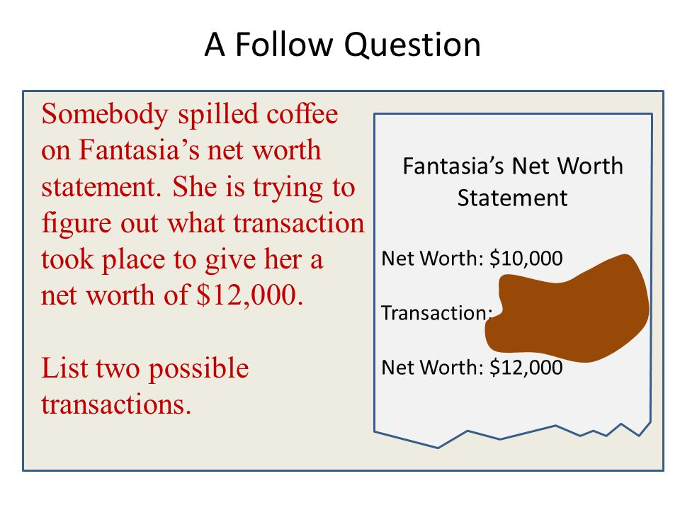 Somebody spilled coffee on Fantasia's net worth statement. She is trying to figure out what transaction took place to give her a net worth of $12,000.